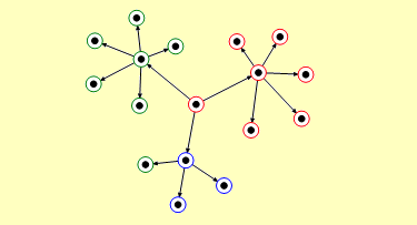 Godiagram features graph layout layered digraph layout provides a layered layout for absolutely any directed graph nodes are placed in separate layers and link crossing are reduced ccuart Choice Image