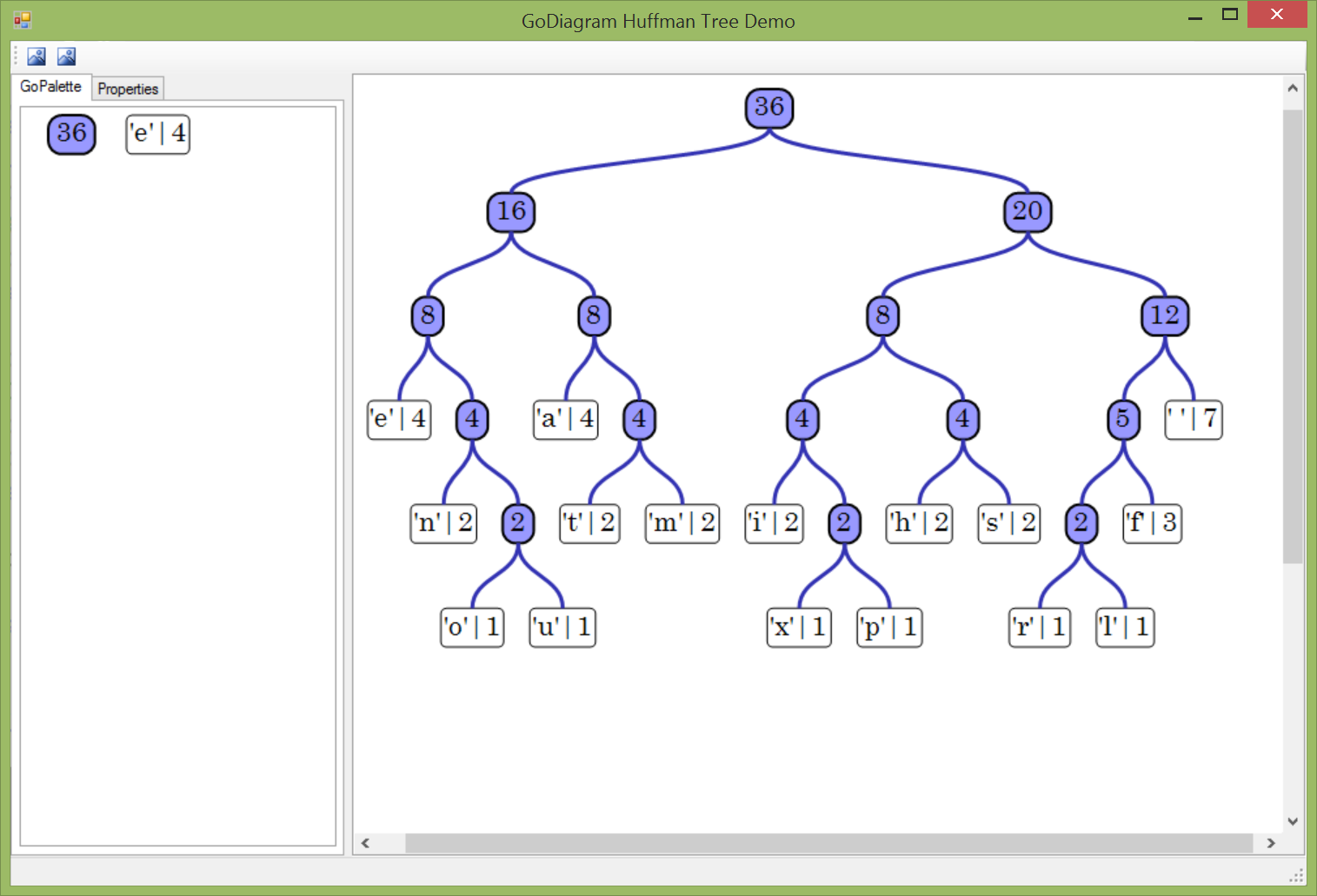 GoDiagram - Advanced Controls for  NET Diagrams