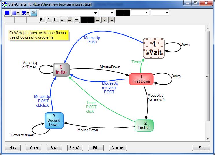 godiagram winforms samplesstate chart diagram sample