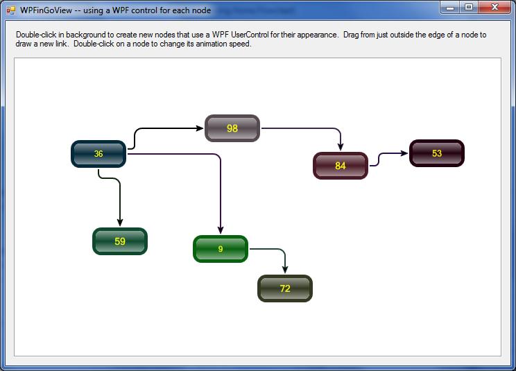 Godiagram winforms samples wpfingoview sample ccuart Images