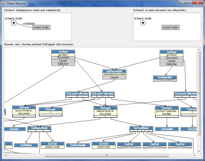 Godiagram winforms samples flowchart object browser diagram sample ccuart Gallery