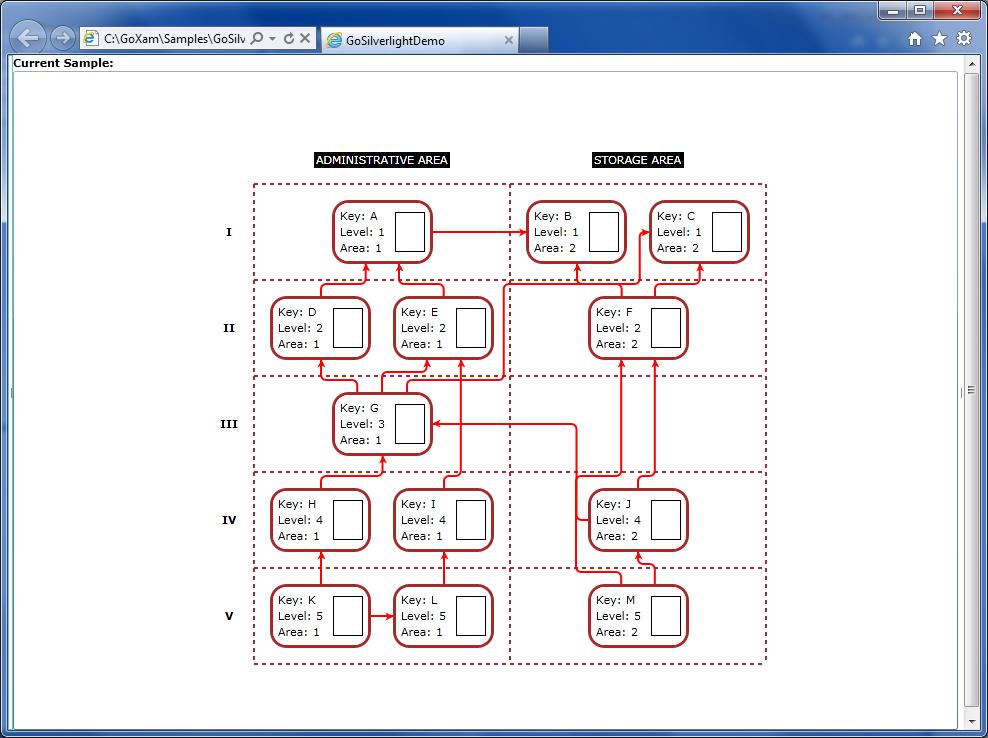 Sample Planograms