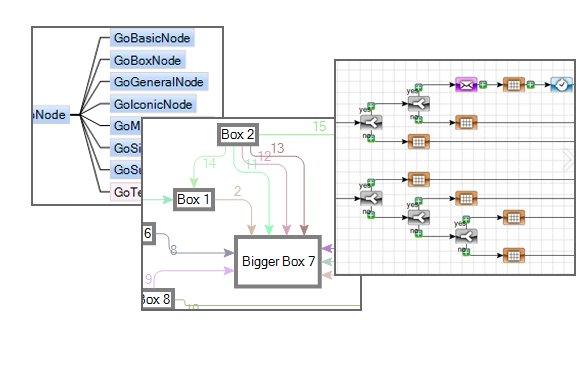 Northwoods Software - Diagramming Libraries for JavaScript